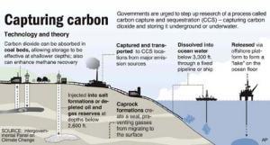 IPCC_CCS_chart_430
