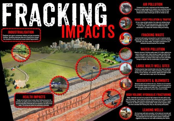 frackingimpactsinfographicv4lr-920x641